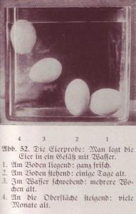 Eierprobe